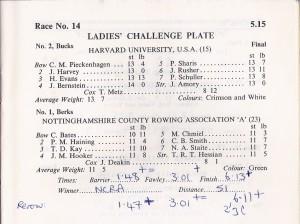HRR 1989 Ladies Plate Final